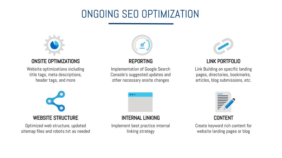 Quality Atlanta SEO Services